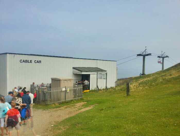 Cable Car Station Great Orme Summit